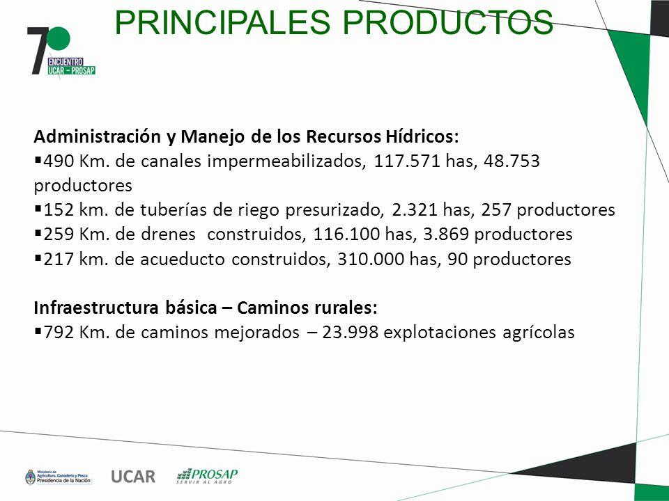 PRINCIPALES PRODUCTOS Administración y Manejo de los Recursos Hídricos: 490 Km.