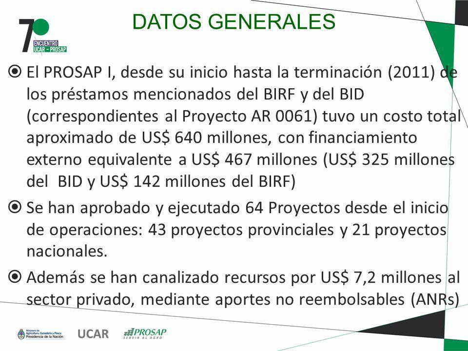 DATOS GENERALES El PROSAP I, desde su inicio hasta la terminación (2011) de los préstamos mencionados del BIRF y del BID (correspondientes al Proyecto AR 0061) tuvo un costo total aproximado de US$ 640 millones, con financiamiento externo equivalente a US$ 467 millones (US$ 325 millones del BID y US$ 142 millones del BIRF) Se han aprobado y ejecutado 64 Proyectos desde el inicio de operaciones: 43 proyectos provinciales y 21 proyectos nacionales.
