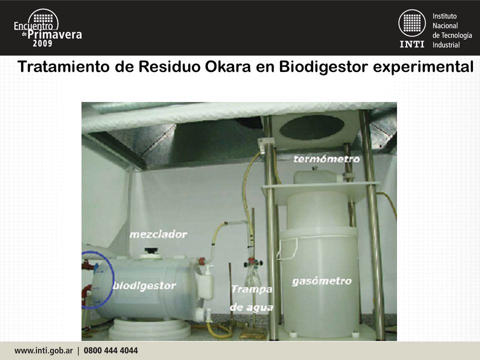 Tratamiento de Residuo Okara en Biodigestor experimental