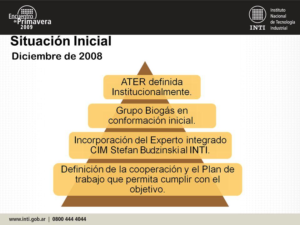 Situación Actual Grupo de trabajo biogas conformado Vinculacion a traves de proyectos con otros expertos/Instituciones.