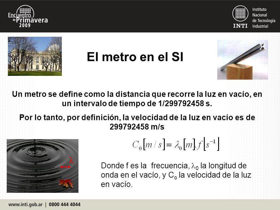 El metro en el SI Un metro se define como la distancia que recorre la luz en vacío, en un intervalo de tiempo de 1/299792458 s. Por lo tanto, por defi