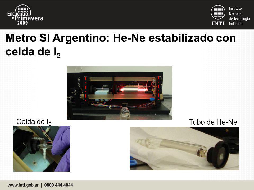 Metro SI Argentino: He-Ne estabilizado con celda de I 2 Tubo de He-Ne Celda de I 2