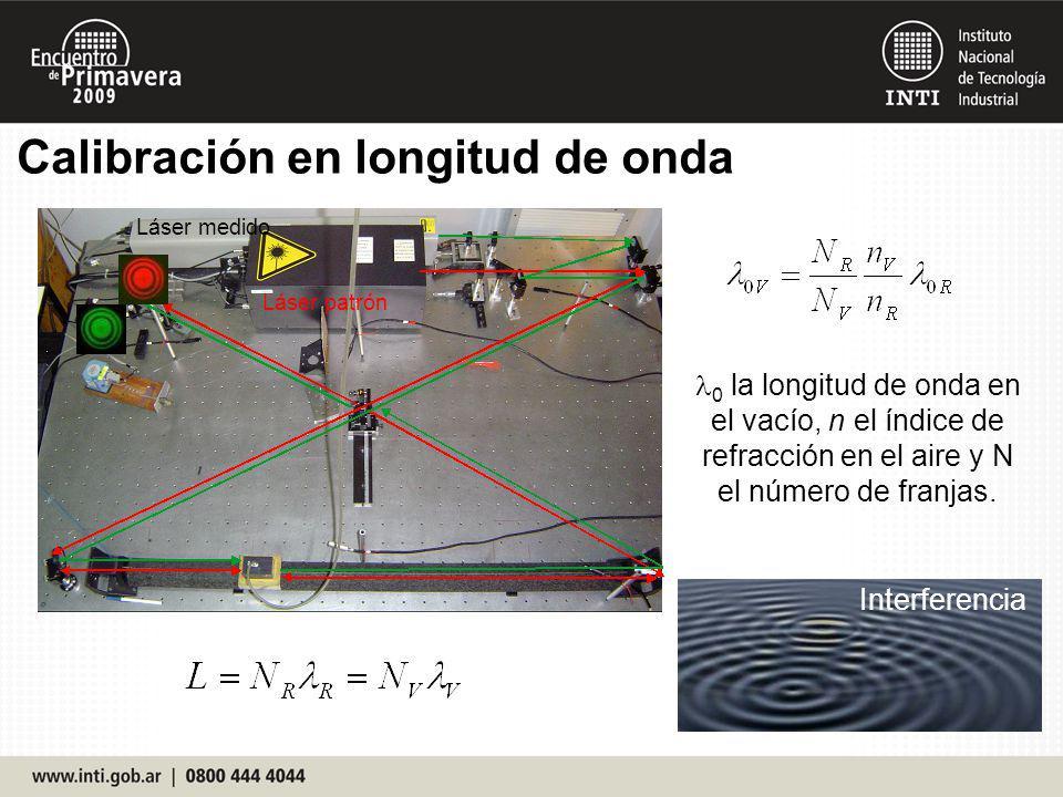 Calibración en longitud de onda 0 la longitud de onda en el vacío, n el índice de refracción en el aire y N el número de franjas. Interferencia Láser