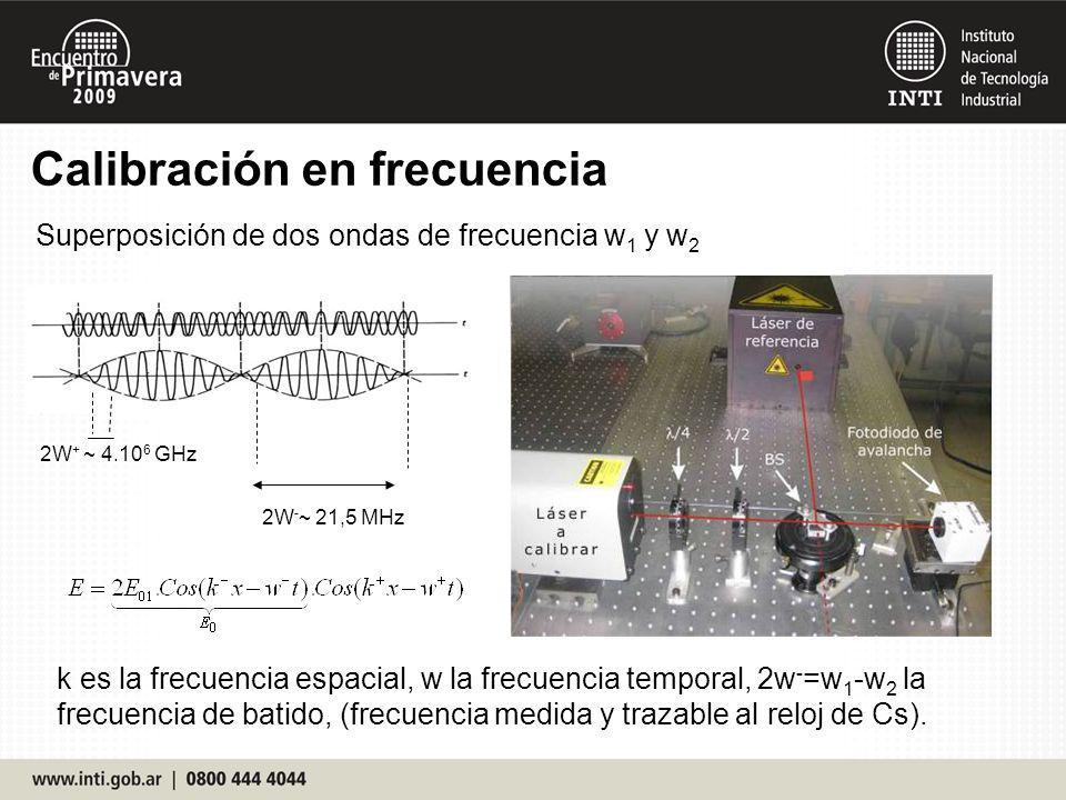 Calibración en frecuencia k es la frecuencia espacial, w la frecuencia temporal, 2w - =w 1 -w 2 la frecuencia de batido, (frecuencia medida y trazable