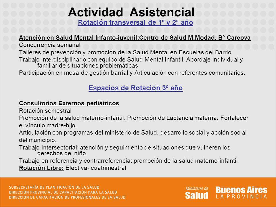 Rotación transversal de 1° y 2° año Atención en Salud Mental Infanto-juvenil:Centro de Salud M.Modad, B° Carcova Concurrencia semanal Talleres de prev