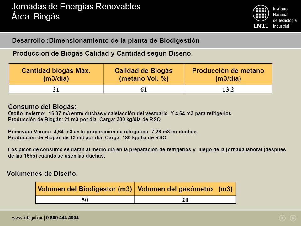 Consumo del Biogás: Otoño-Invierno: 16,37 m3 entre duchas y calefacción del vestuario. Y 4,64 m3 para refrigerios. Producción de Biogás: 21 m3 por día