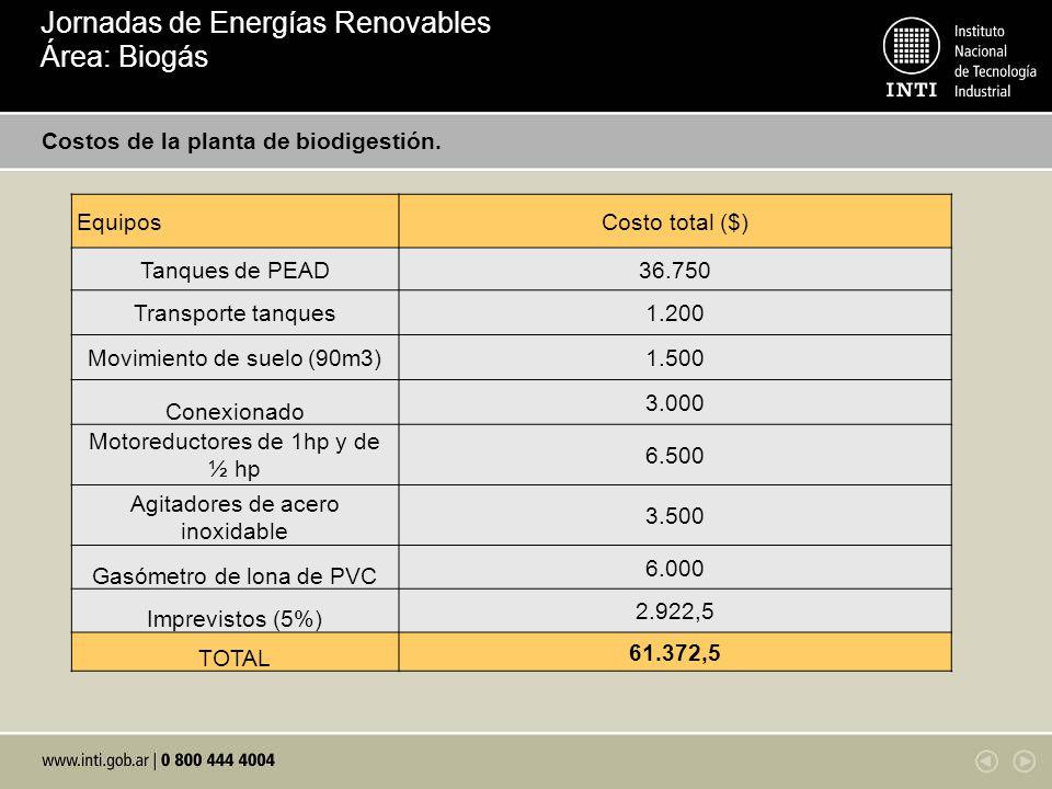 Costos de la planta de biodigestión. EquiposCosto total ($) Tanques de PEAD36.750 Transporte tanques1.200 Movimiento de suelo (90m3)1.500 Conexionado