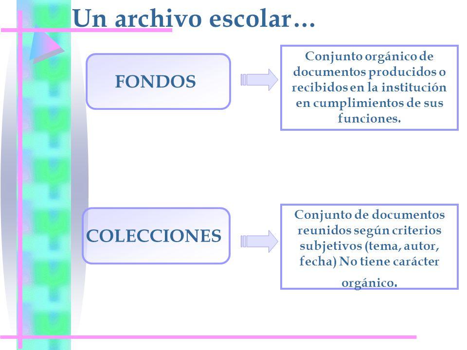 Un archivo escolar… FONDOS COLECCIONES Conjunto orgánico de documentos producidos o recibidos en la institución en cumplimientos de sus funciones. Con