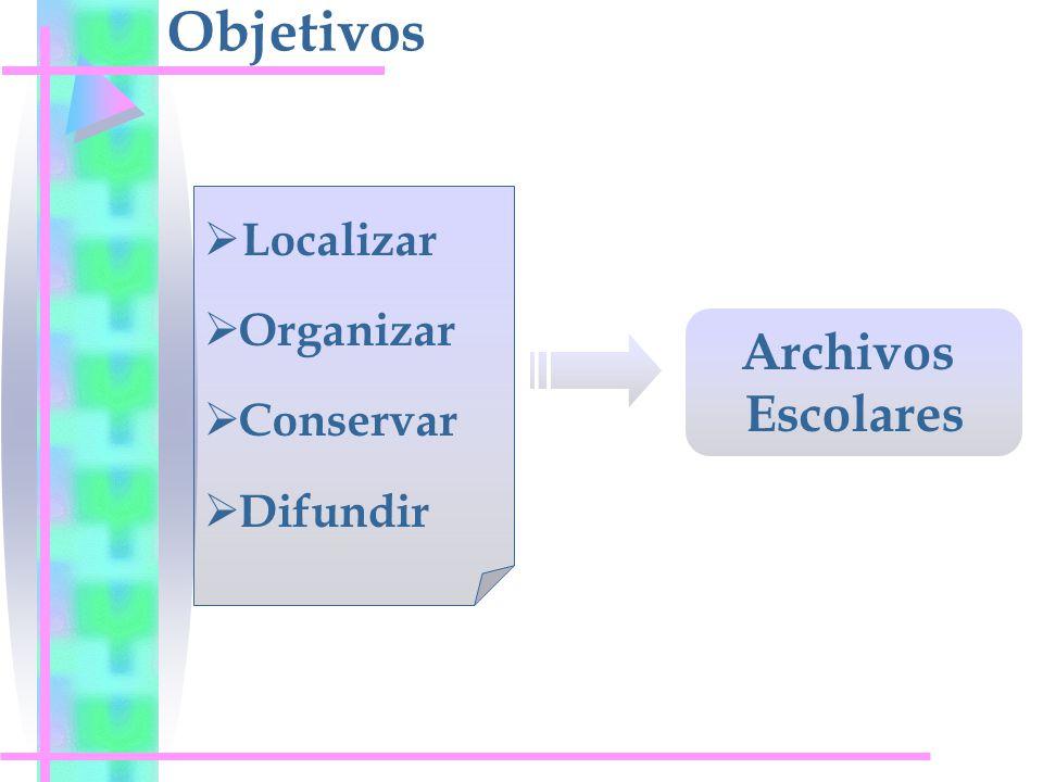 Objetivos Localizar Organizar Conservar Difundir Archivos Escolares