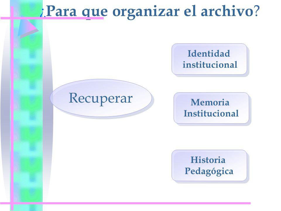 ¿ Para que organizar el archivo ? Recuperar Identidad institucional Identidad institucional Historia Pedagógica Historia Pedagógica Memoria Institucio