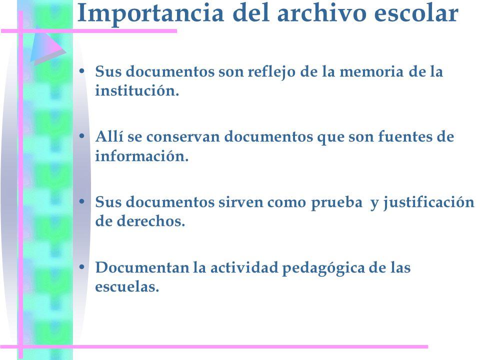 Importancia del archivo escolar Sus documentos son reflejo de la memoria de la institución. Allí se conservan documentos que son fuentes de informació