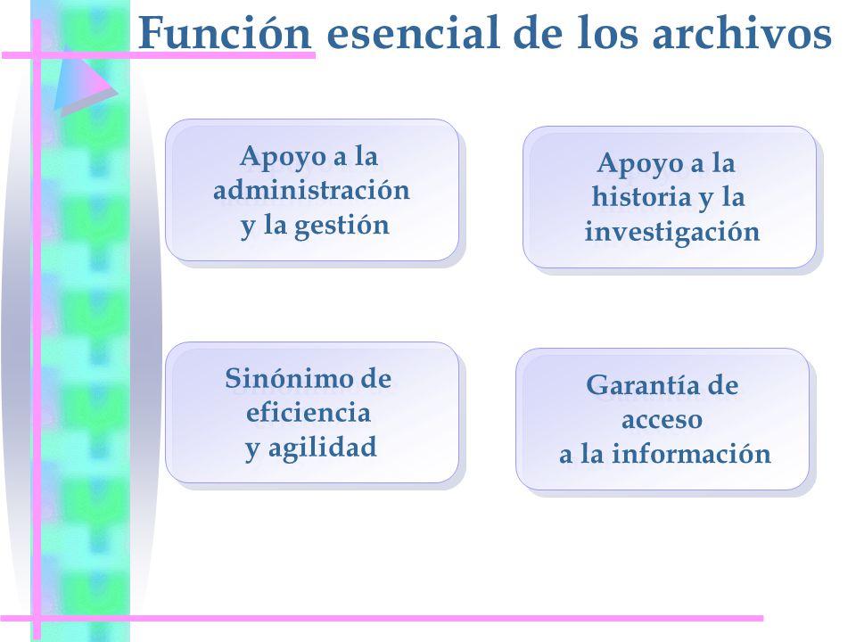 Función esencial de los archivos Apoyo a la administración y la gestión Apoyo a la administración y la gestión Apoyo a la historia y la investigación