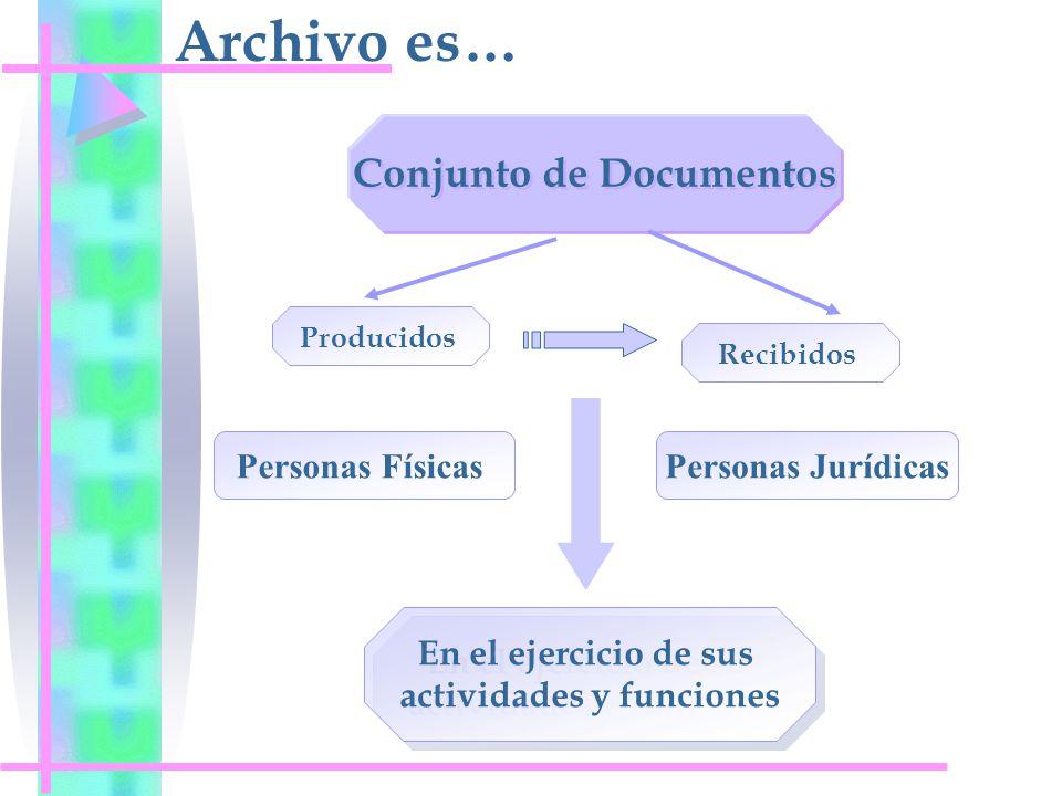 Conjunto de Documentos Producidos Recibidos Personas FísicasPersonas Jurídicas En el ejercicio de sus actividades y funciones En el ejercicio de sus a