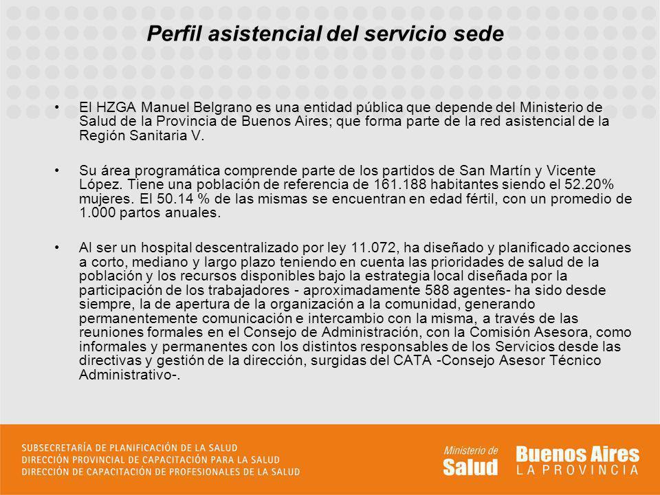 Perfil asistencial del servicio sede El HZGA Manuel Belgrano es una entidad pública que depende del Ministerio de Salud de la Provincia de Buenos Aire