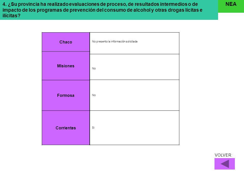 NEA VOLVER: Chaco Misiones Formosa Corrientes No presento la información solicitada No Si 4. ¿Su provincia ha realizado evaluaciones de proceso, de re