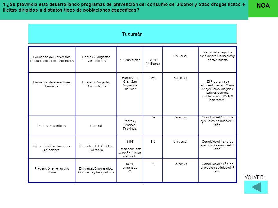 NEA Chaco Corrientes Formosa Misiones No presento la información solicitada Si, cursos a docentes, a personal del servicio penitenciario.
