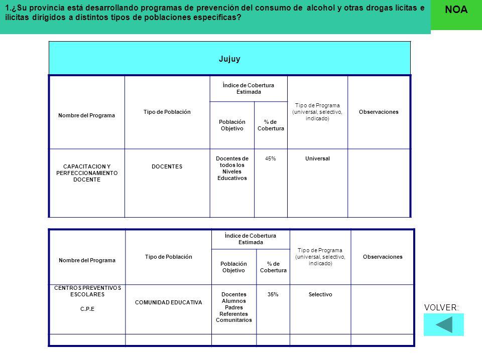 NEA VOLVER: Chaco Misiones Formosa Corrientes No presento la información solicitada No Si 4.