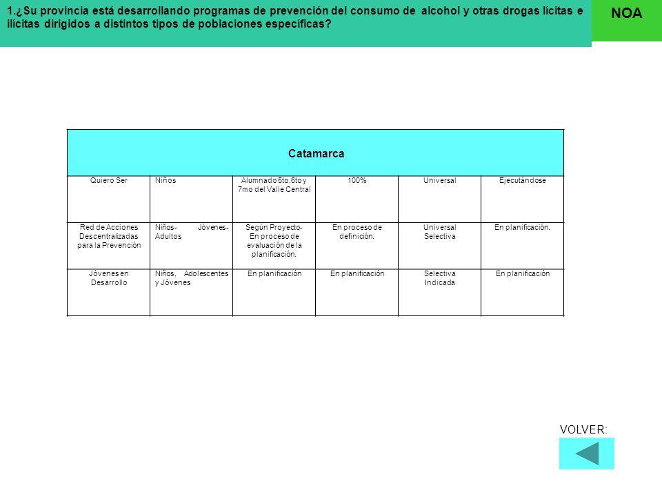 VOLVER: Corrientes Programa evaluado Título de la evaluación Tipo de evaluación realizada Años de evaluación de los programas Observaciones Desarraigo habitacionalDe resultados intermedios/ impacto Cualitativa/ cuantitativa 2 - Escuela promotoraDe proceso / de resultados intermedios Cualitativa/ cuantitativa 1 - Salud en penitenciariaDe proceso / de resultados intermedios Cualitativa/ cuantitativa 1 - Intervenciones comunitarias De proceso / de resultados intermedios/ impacto Cualitativa/ cuantitativa 1 - Curso de Urgencias Toxicológicas en el UID (SEDRONAR) De procesoCualitativa/ cuantitativa