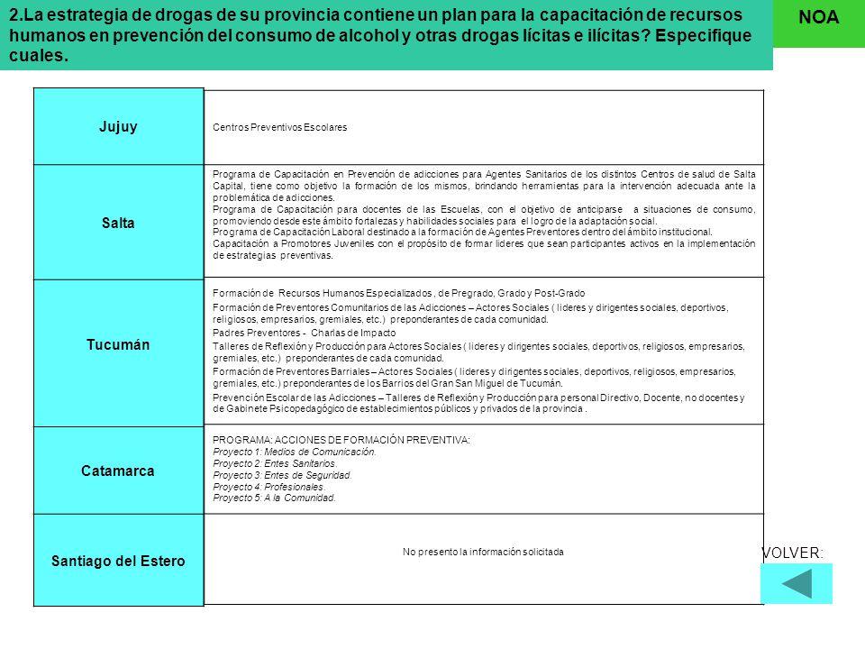 Centro Buenos Aires Ciudad Autónoma de Buenos Aires Córdoba Entre Ríos Santa fe Capacitación a docentes de los distintos niveles y ramas de enseñanza oficial de la provincia.