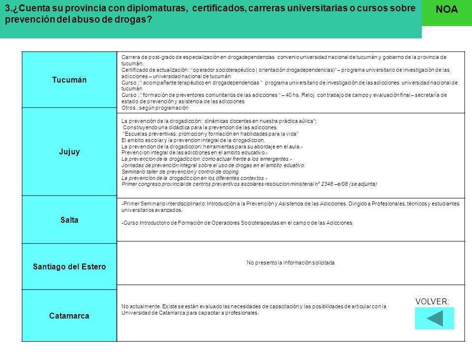 3.¿Cuenta su provincia con diplomaturas, certificados, carreras universitarias o cursos sobre prevención del abuso de drogas? NOA Tucumán Jujuy Salta