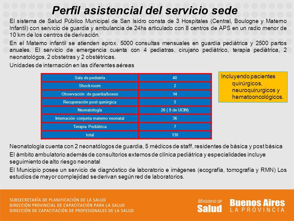 Perfil asistencial del servicio sede El sistema de Salud Público Municipal de San Isidro consta de 3 Hospitales (Central, Boulogne y Materno Infantil) con servicio de guardia y ambulancia de 24hs articulado con 8 centros de APS en un radio menor de 10 km de los centros de derivación.
