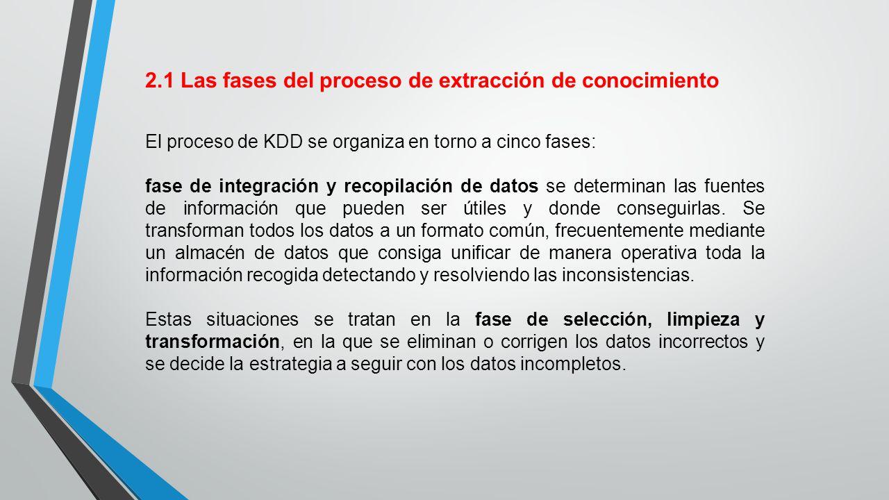 2.1 Las fases del proceso de extracción de conocimiento El proceso de KDD se organiza en torno a cinco fases: fase de integración y recopilación de datos se determinan las fuentes de información que pueden ser útiles y donde conseguirlas.