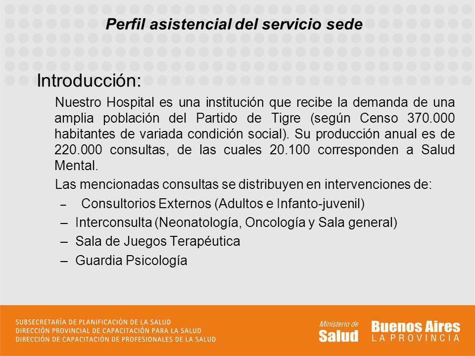 Perfil asistencial del servicio sede Introducción: Nuestro Hospital es una institución que recibe la demanda de una amplia población del Partido de Tigre (según Censo 370.000 habitantes de variada condición social).