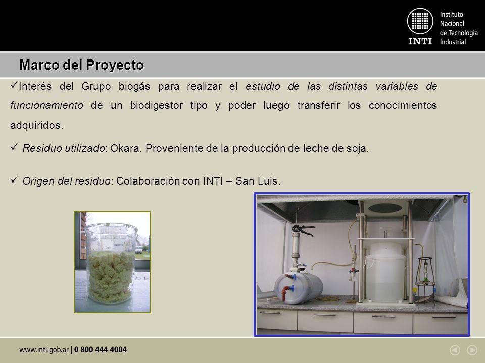 Interés del Grupo biogás para realizar el estudio de las distintas variables de funcionamiento de un biodigestor tipo y poder luego transferir los con