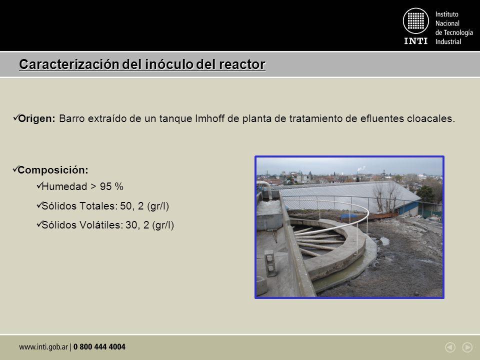 Sustratos de alimentación diaria al biodigestor:Calidad y cantidad del biogás producido: Caracterización del inóculo del reactor Origen: Barro extraíd