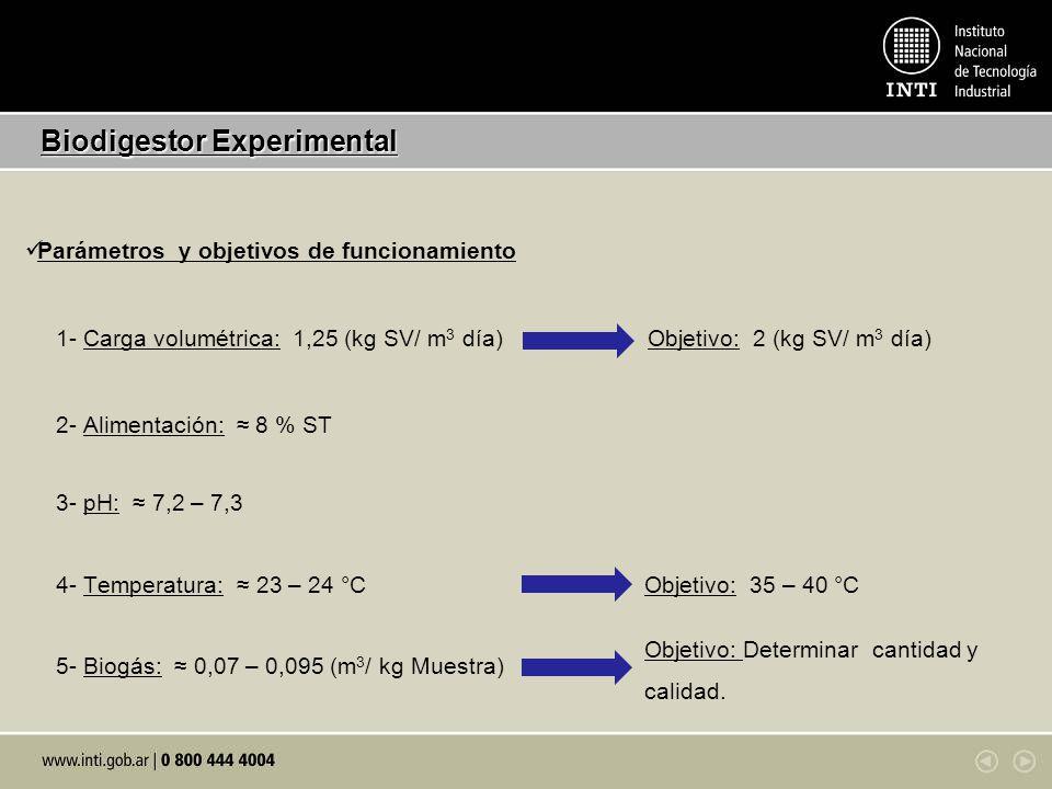 Parámetros y objetivos de funcionamiento Biodigestor Experimental 1- Carga volumétrica: 1,25 (kg SV/ m 3 día) 2- Alimentación: 8 % ST Objetivo: 2 (kg