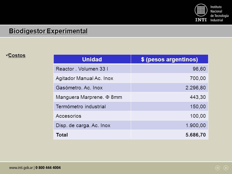 Biodigestor Experimental Costos Unidad$ (pesos argentinos) Reactor. Volumen 33 l96,60 Agitador Manual Ac. Inox700,00 Gasómetro. Ac. Inox2.296,80 Mangu