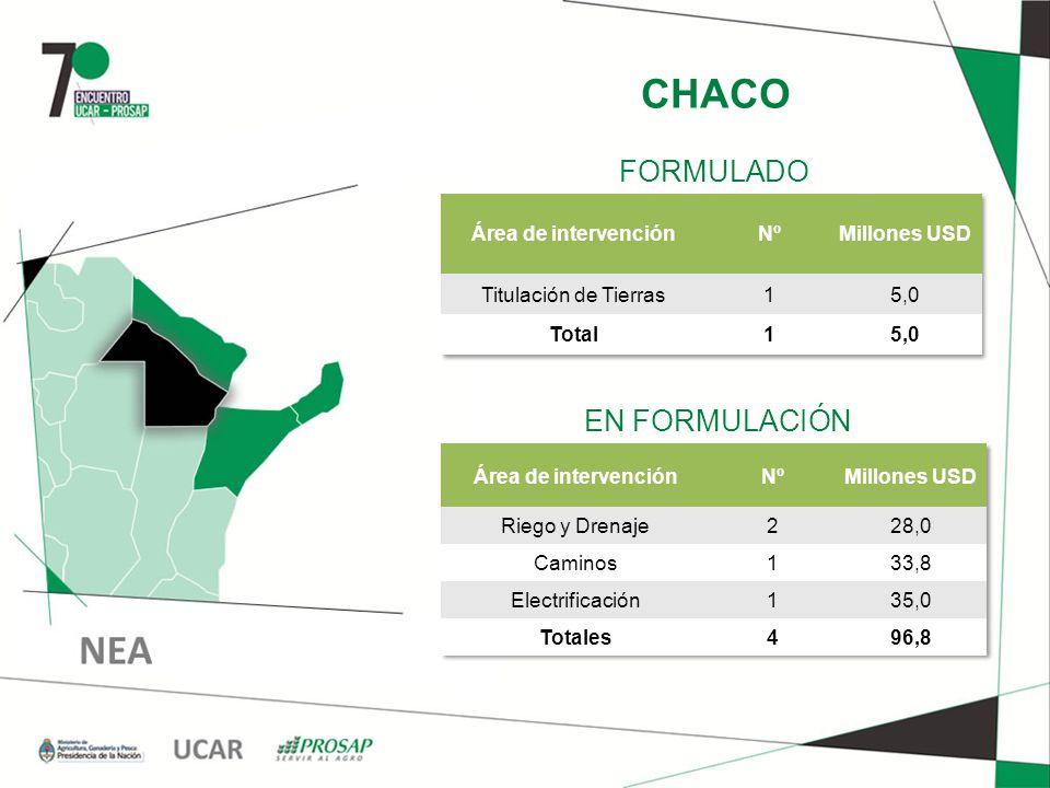 CHACO EN FORMULACIÓN FORMULADO