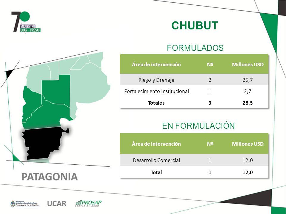 CHUBUT EN FORMULACIÓN FORMULADOS