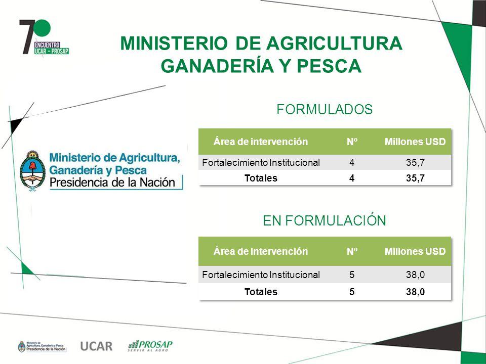 MINISTERIO DE AGRICULTURA GANADERÍA Y PESCA FORMULADOS EN FORMULACIÓN