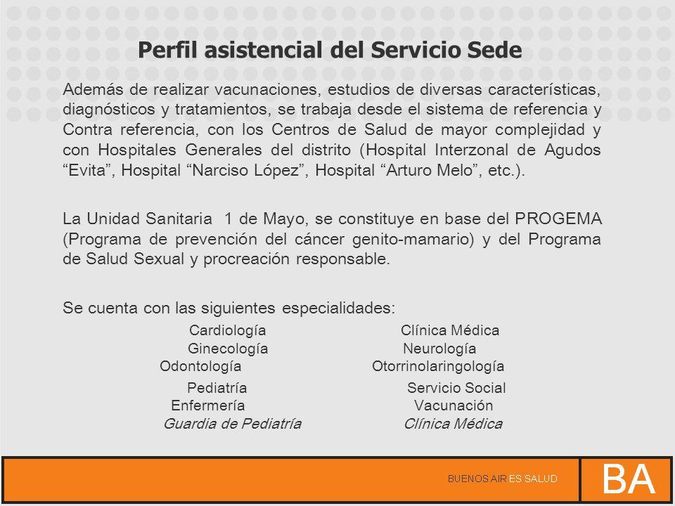 Espacio Espacio Físico En la Institución Sede de la Residencia, Centro de Salud 1º de Mayo, se utiliza para la asistencia un espacio de consultorio.