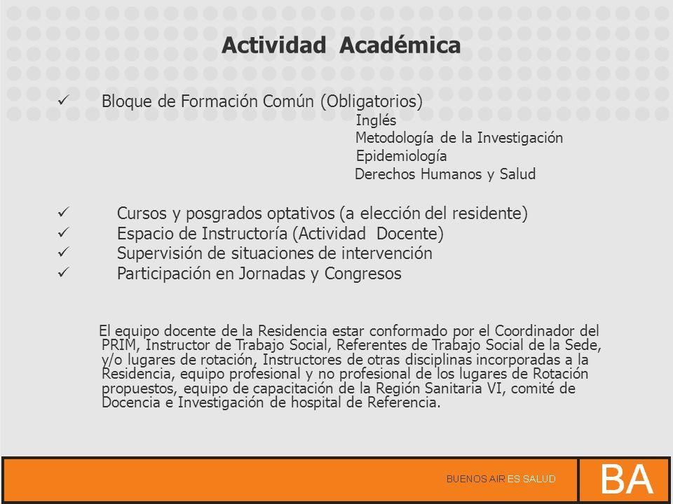Actividad Académica Bloque de Formación Común (Obligatorios) Inglés Metodología de la Investigación Epidemiología Derechos Humanos y Salud Cursos y po
