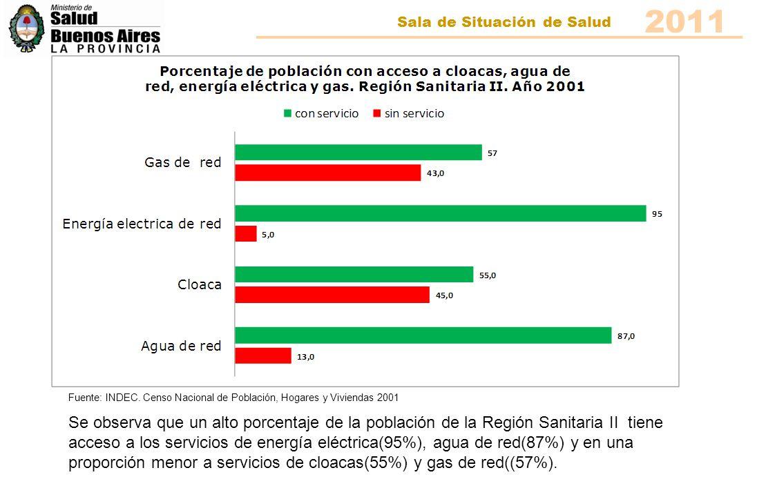 2011 Sala de Situación de Salud Se observa que un alto porcentaje de la población de la Región Sanitaria II tiene acceso a los servicios de energía el