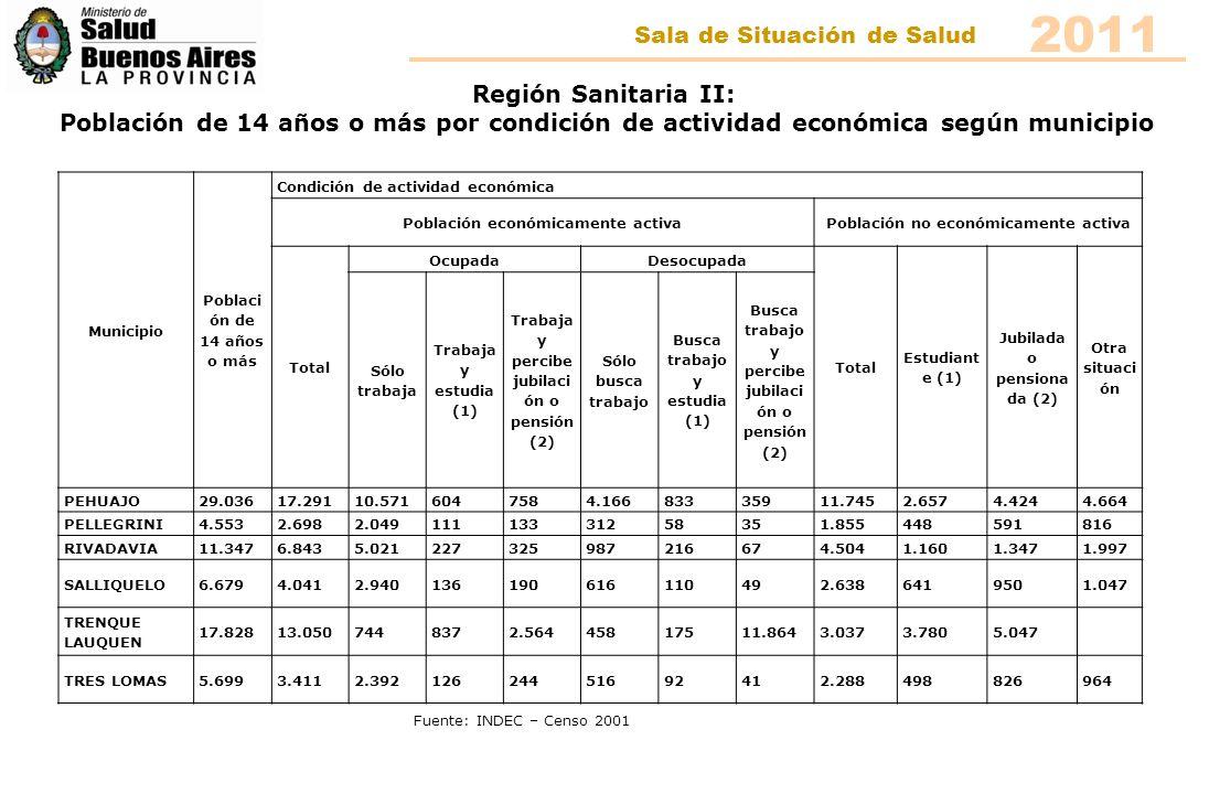 2011 Sala de Situación de Salud Región Sanitaria II: Población de 14 años o más por condición de actividad económica según municipio Municipio Poblaci