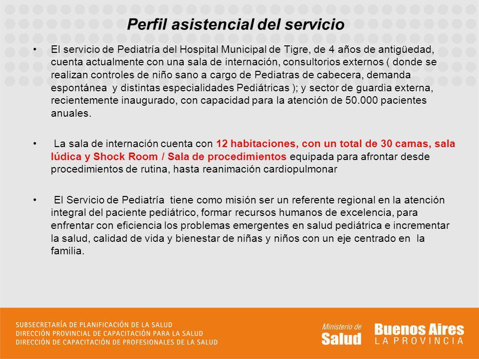 Perfil asistencial del servicio El servicio de Pediatría del Hospital Municipal de Tigre, de 4 años de antigüedad, cuenta actualmente con una sala de