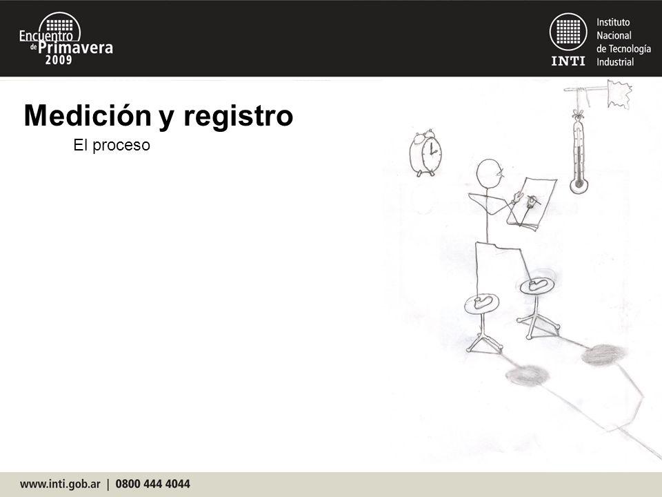 Medición y registro El proceso