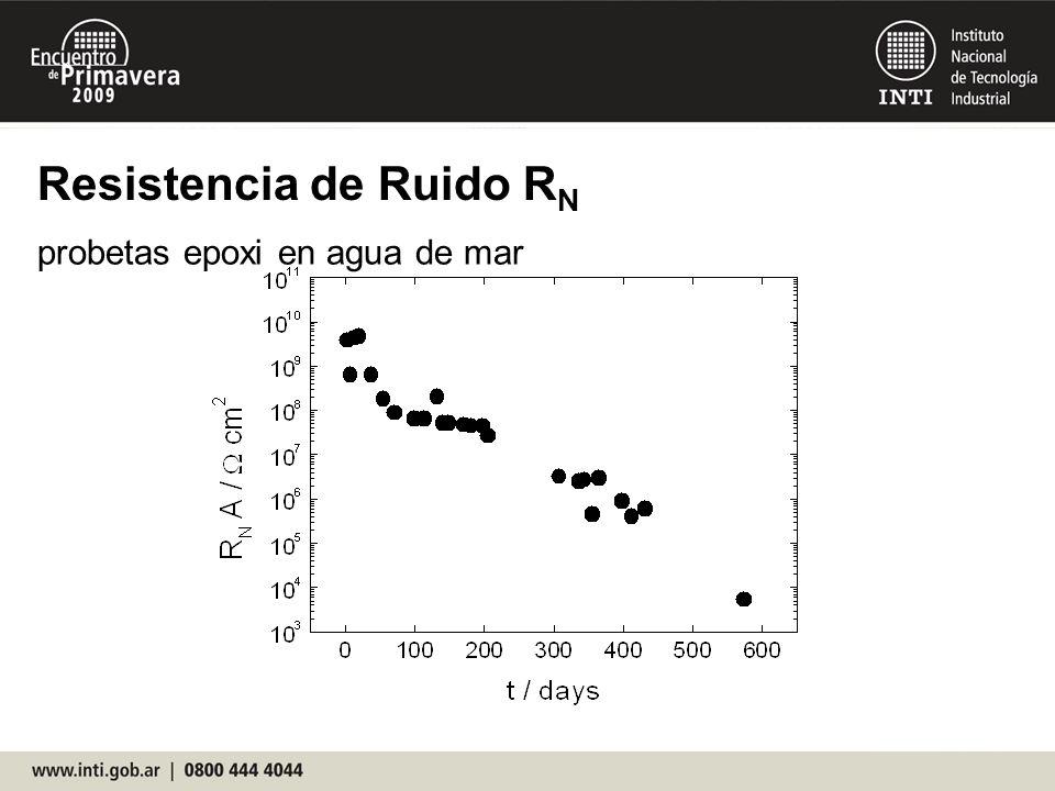 Resistencia de Ruido R N probetas epoxi en agua de mar