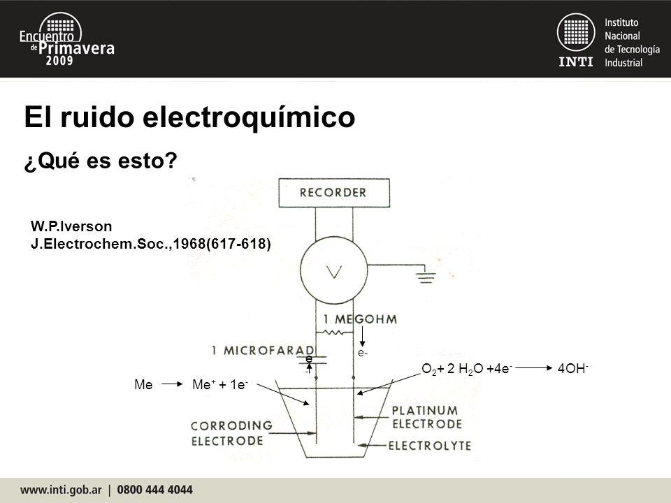 El ruido electroquímico ¿Qué es esto? Me Me + + 1e - O 2 + 2 H 2 O +4e - 4OH - e-e- e- W.P.Iverson J.Electrochem.Soc.,1968(617-618)