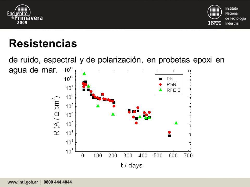 Resistencias de ruido, espectral y de polarización, en probetas epoxi en agua de mar.