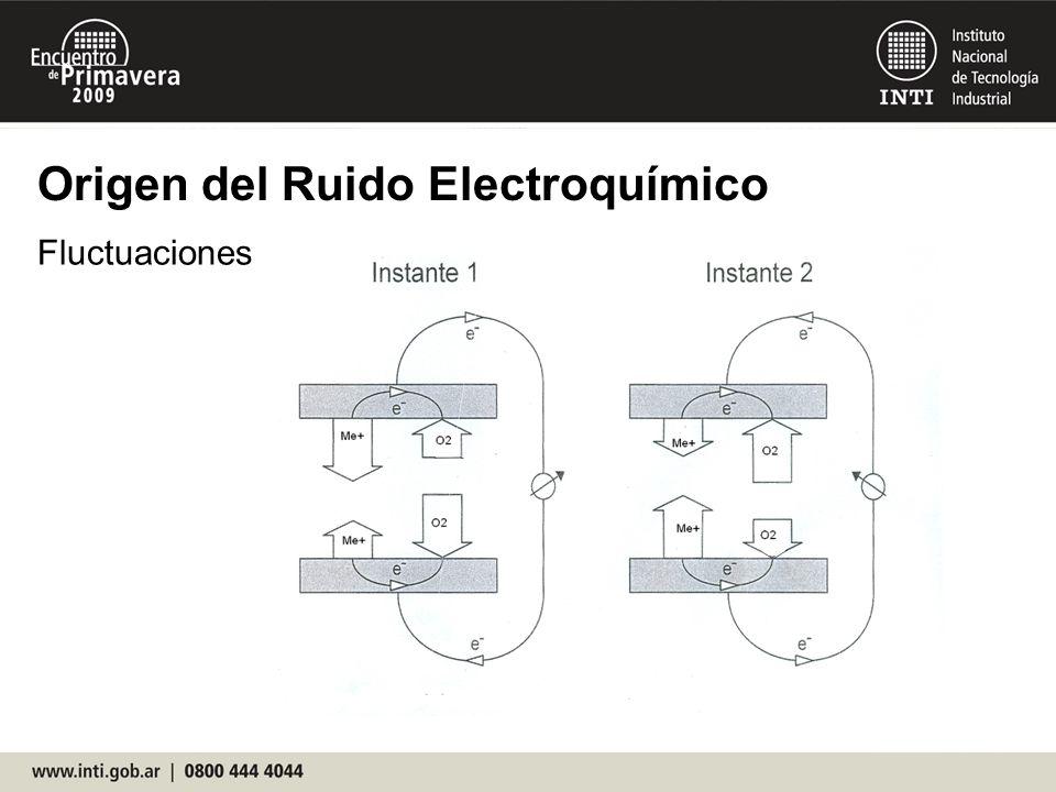 Origen del Ruido Electroquímico Fluctuaciones