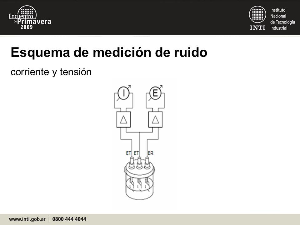 Esquema de medición de ruido corriente y tensión