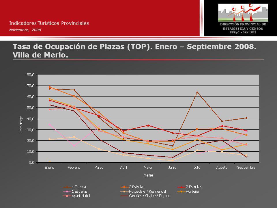Indicadores Turísticos Provinciales Noviembre, 2008 Tasa de Ocupación de Plazas (TOP).