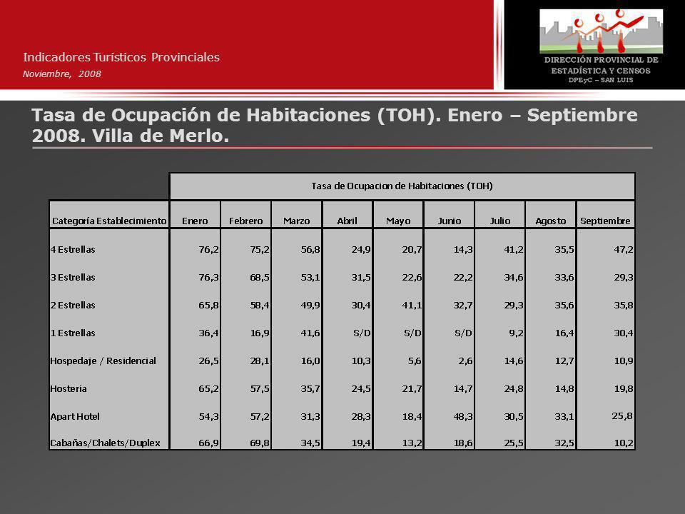 Indicadores Turísticos Provinciales Noviembre, 2008 Tasa de Ocupación de Habitaciones (TOH).