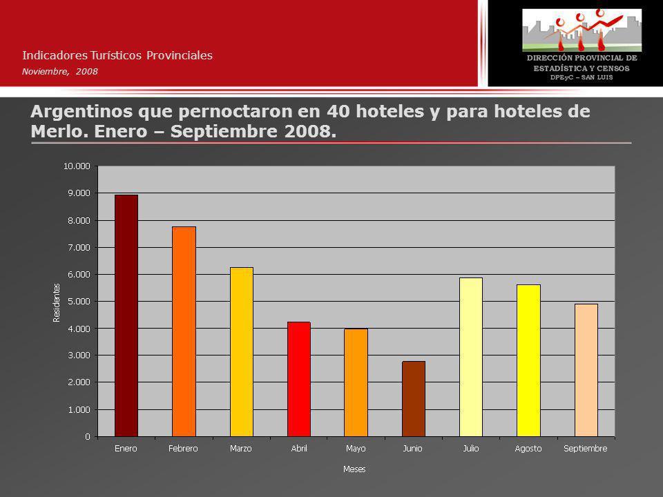 Indicadores Turísticos Provinciales Noviembre, 2008 Argentinos que pernoctaron en 40 hoteles y para hoteles de Merlo.