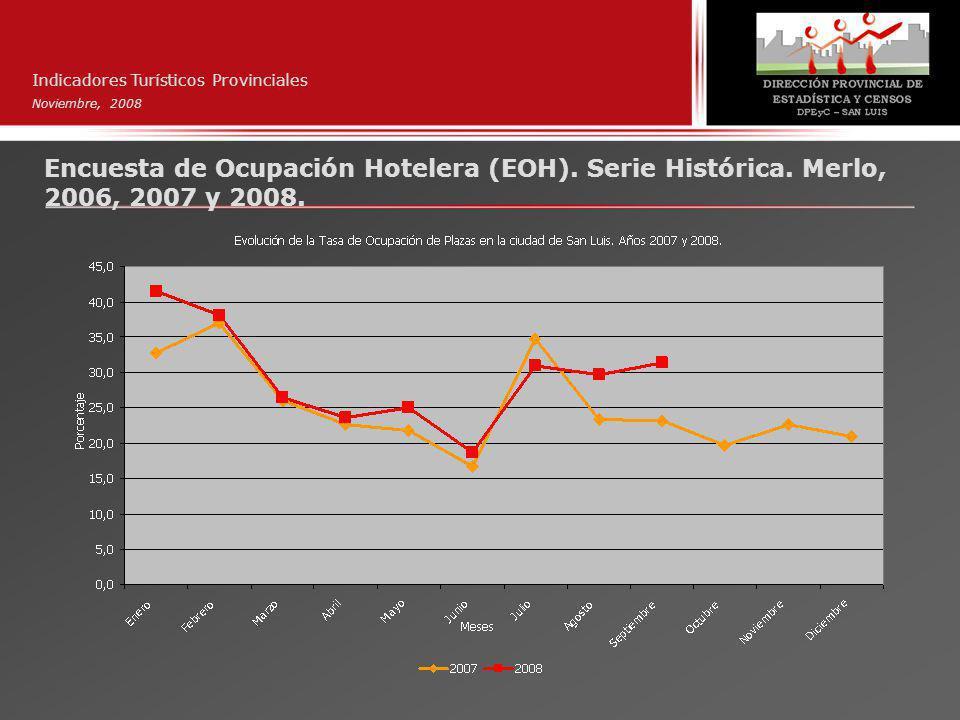 Indicadores Turísticos Provinciales Noviembre, 2008 Encuesta de Ocupación Hotelera (EOH).