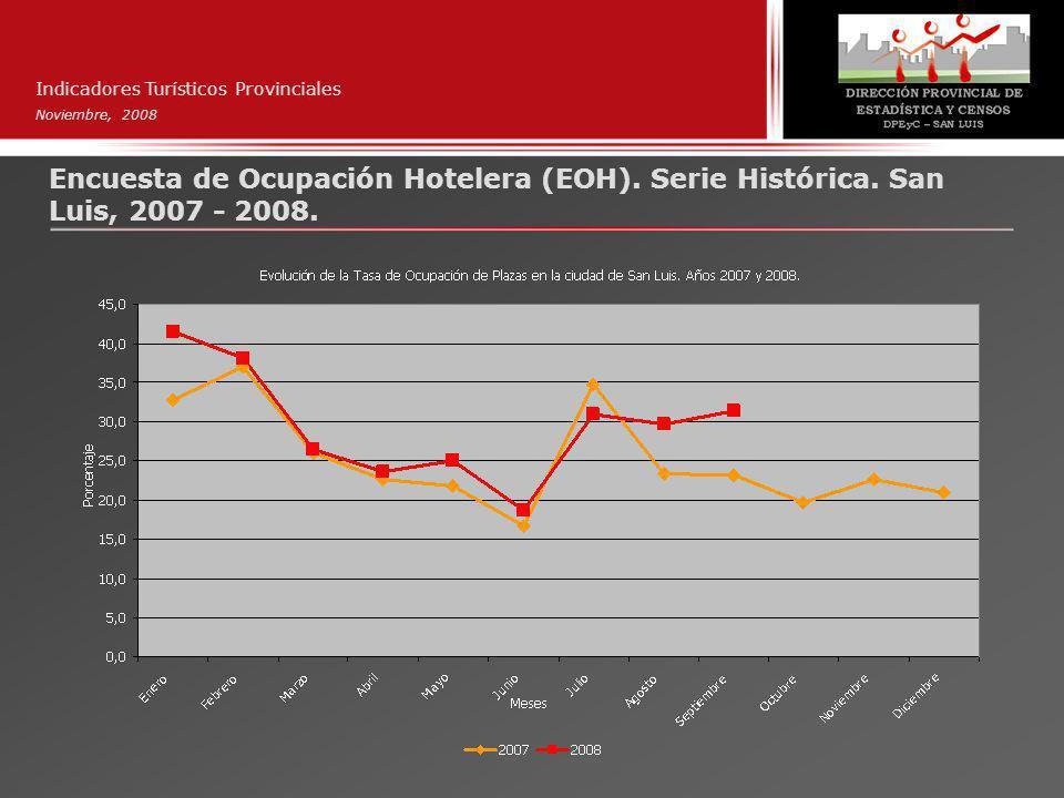 Indicadores Turísticos Provinciales Noviembre, 2008 Argentinos que pernoctaron en 21 hoteles de la ciudad de San Luis.